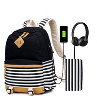 JUNYUAN Fashion School Laptop Bag Sport Travel Backpack With usb